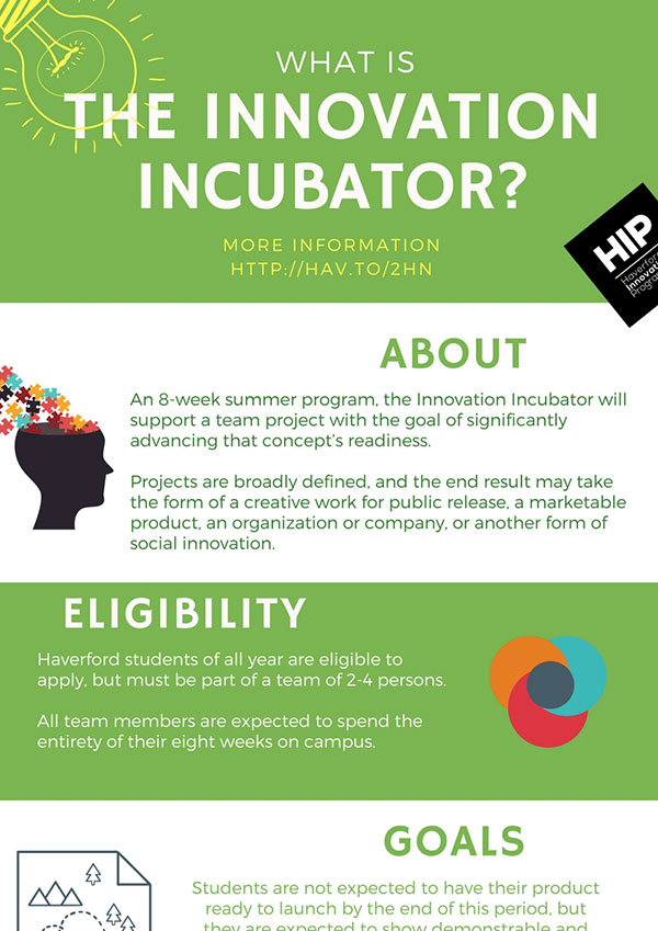 Poster for Innovation Incubator Fellowship