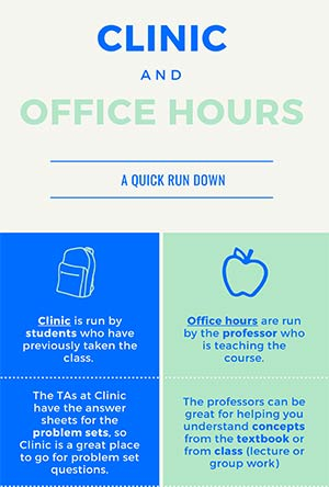 Clinic and Office Hours