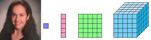 a headshot of the speaker next to four figures: a small square, a column of five squares, a larger square made up of 25 small squares, and a cube made up of 75 small squares.