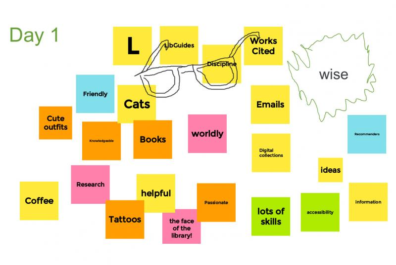 a screenshot of digital sticky notes with text