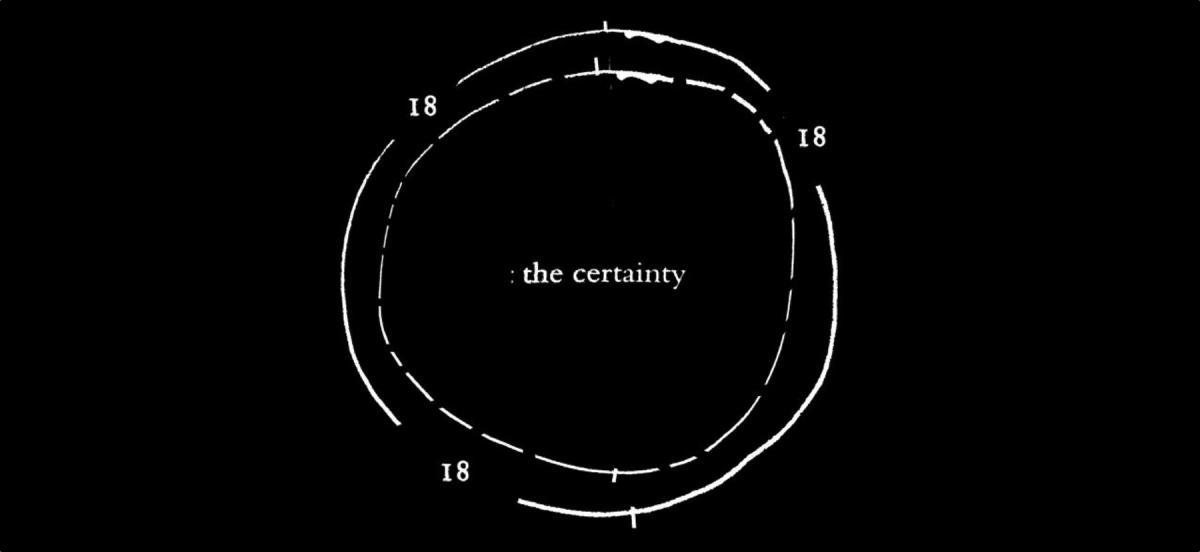 The word certainty in a circle surrounded by the number 18