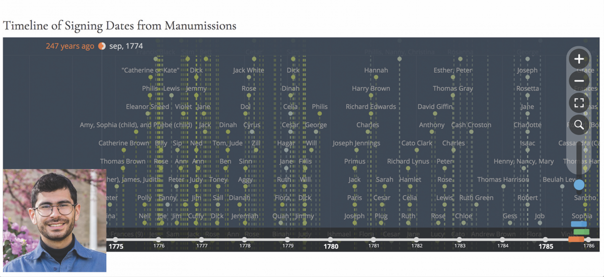 screenshot reading Timeline of Signing Dates from Manumissions and a timeline ranging from 1775 to 1786 with names in green and gray on a dark blue background. In the bottom left corner is a portrait of David Satten-Lopez smiling at the camera.